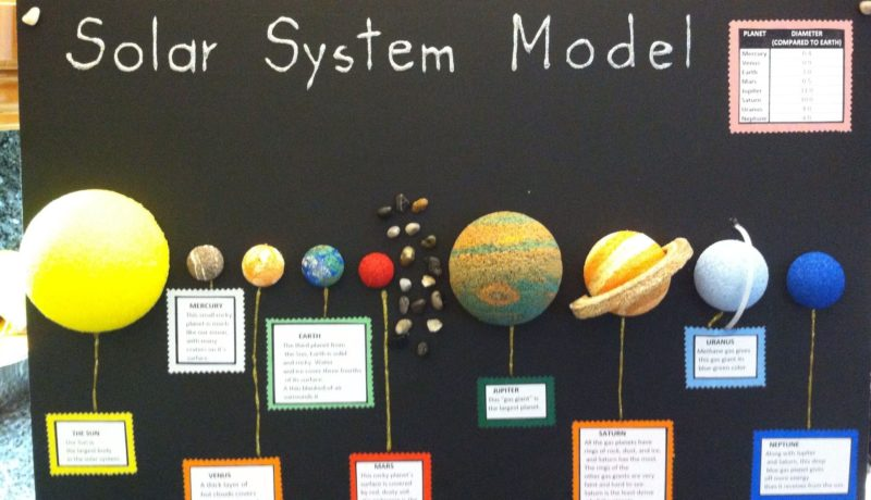 Rocket Launch/Create a 3D Solar system competition - Space Week